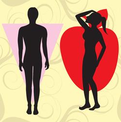 Apple Shape Body