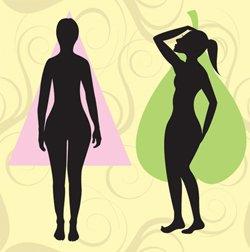 Pear Shape Body
